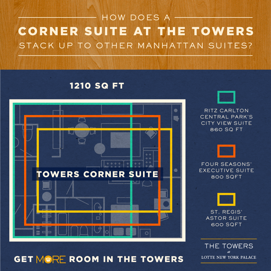 Corner Suite at The Towers at Lotte New York Palace
